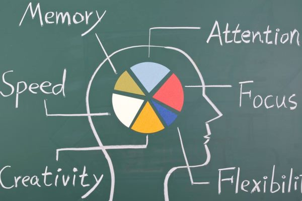 Natural way to improve memory power